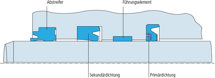 Nutring Kolben 1 St. Stangendichtung 9,0 x 14,0 x 3,5 mm NBR symmetrisch